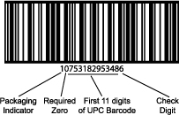Shipping Container Barcode